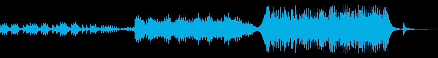 1分で別世界へ行けるオープニング楽曲の再生済みの波形