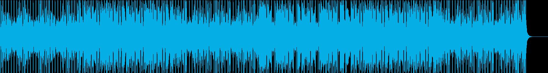 力強いテクノの再生済みの波形