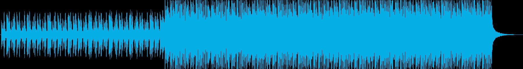 浮遊感と遊ぶ / エレクトロニカの再生済みの波形