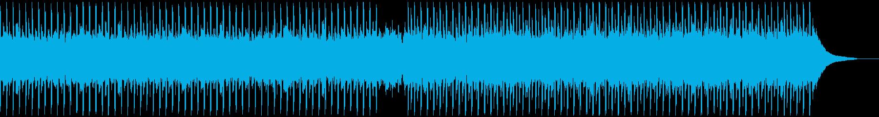 コーポレートビデオ(60秒)の再生済みの波形
