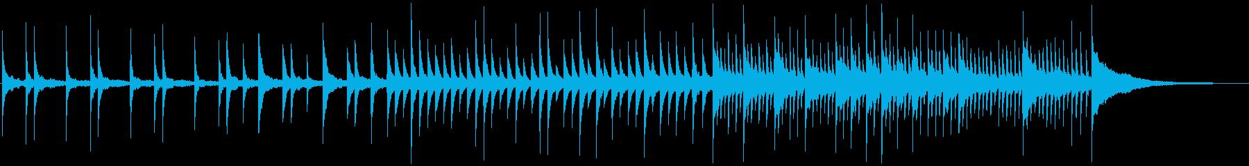 切なく悲しげなソロピアノ・ゆっくりの再生済みの波形