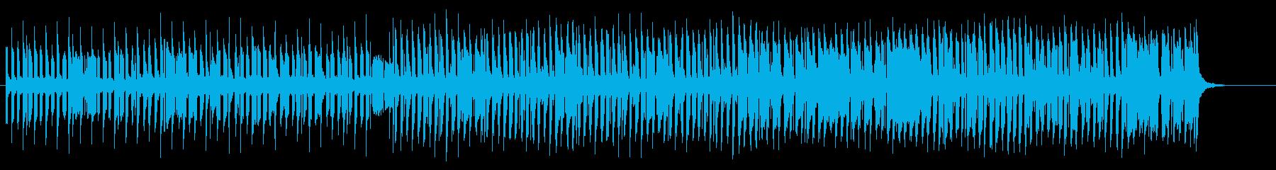 ほのぼのしたカフェミュージックの再生済みの波形