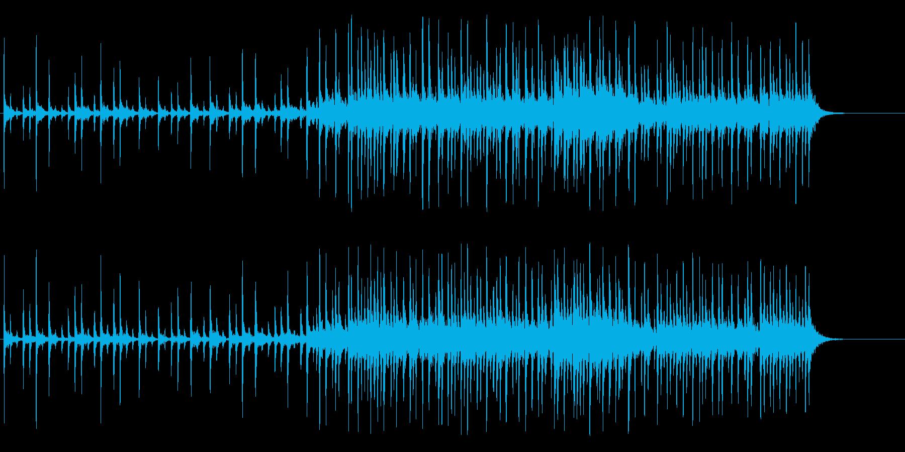 締め太鼓による音程違いのリズミカルな音源の再生済みの波形