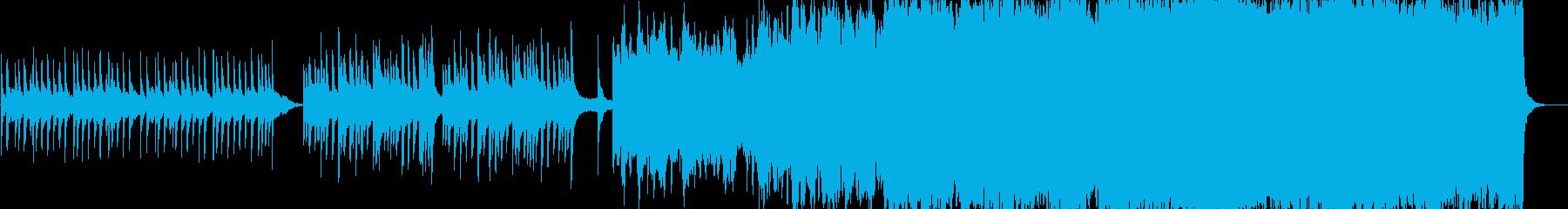 童話世界のBGMの再生済みの波形