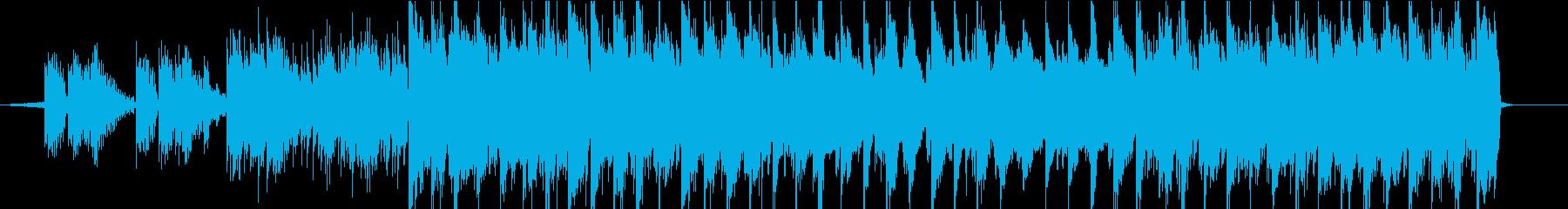【LoFi hiphop】 チルギターの再生済みの波形