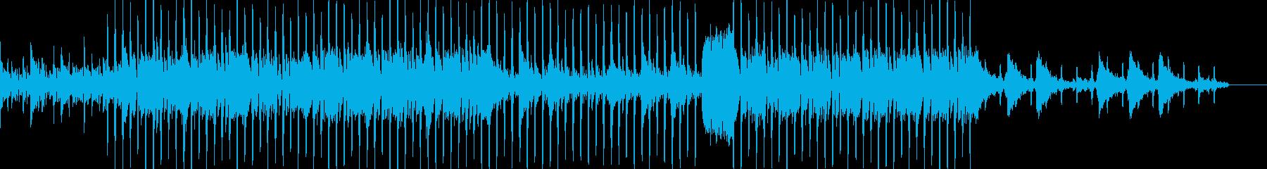 プレゼンPVのオープニング風楽曲の再生済みの波形