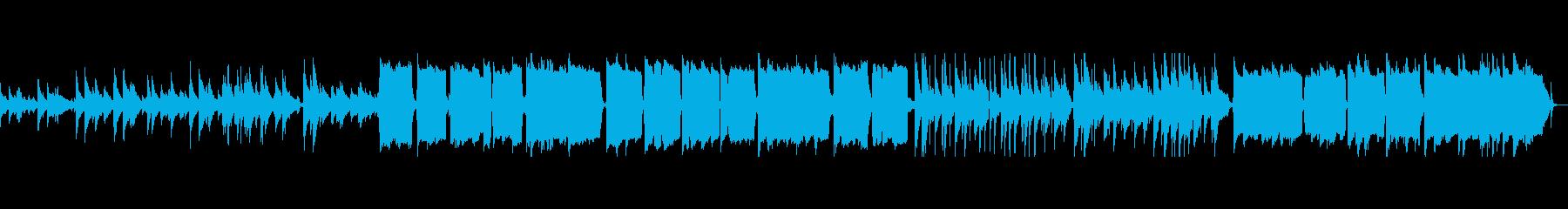 ★夕焼けをイメージしたトランペットBGMの再生済みの波形