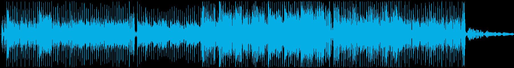 ジャズとファンク。ファンクサックス...の再生済みの波形