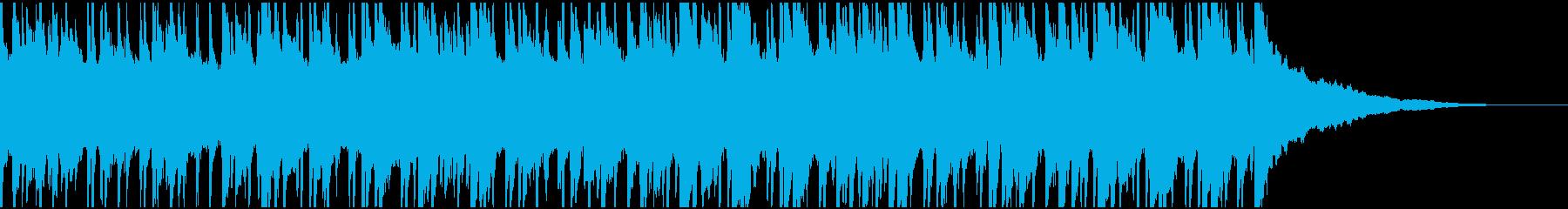 ウクレレ、リコーダーの楽しい楽曲60秒Bの再生済みの波形