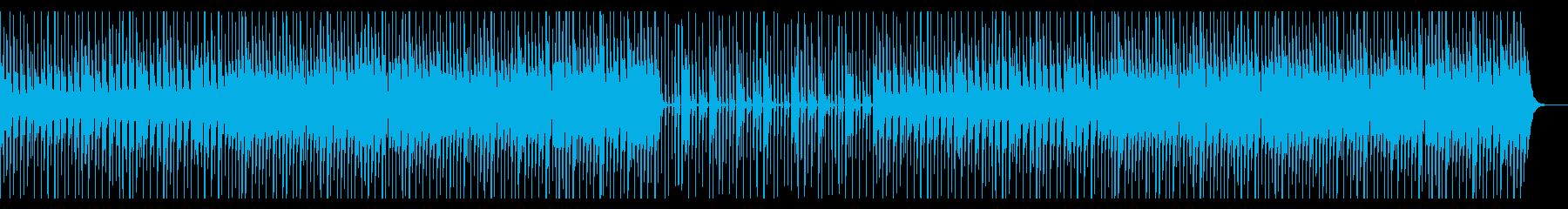教育番組風 怪しい暗い森を進むBGMの再生済みの波形