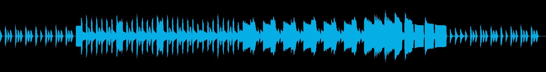 間抜けなシーンの曲の再生済みの波形