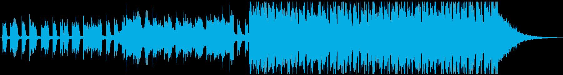 反復的なシンセリフに基づいた、アク...の再生済みの波形