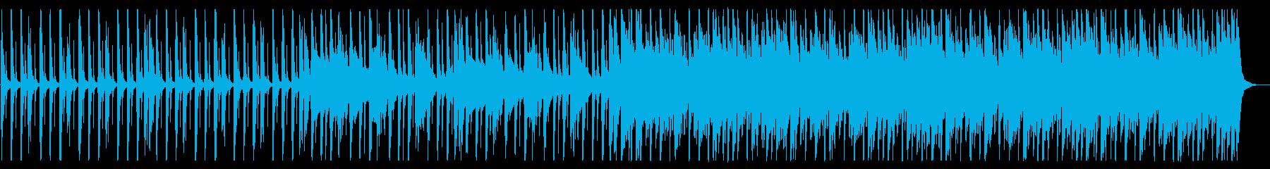 賑やかしくポップなBGM_No617_3の再生済みの波形