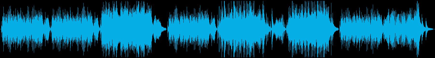 ピアノ名曲「花の歌」ランゲの再生済みの波形
