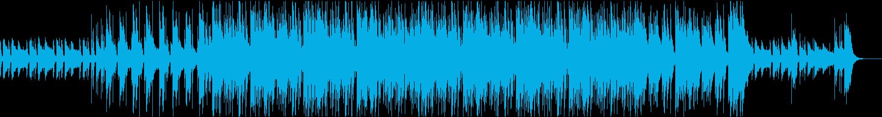 室内BGMっぽいボサノバの再生済みの波形