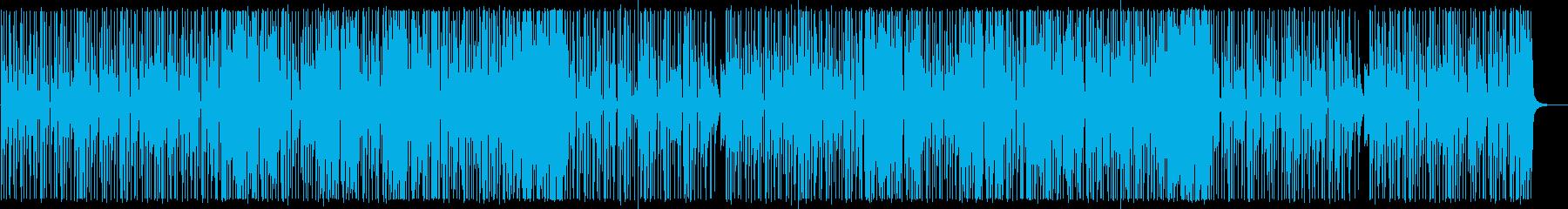 YouTube サックス・ファンクの再生済みの波形