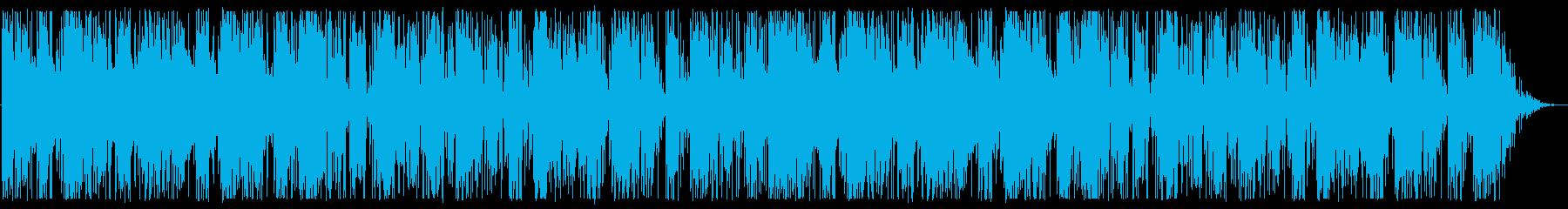 ノリ良くユルフワなファンクセッション♪の再生済みの波形