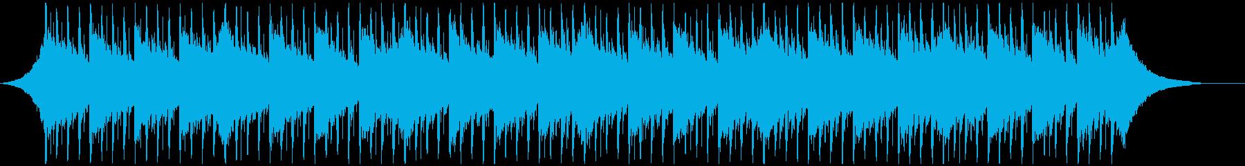 刺激的な戦略(60秒)の再生済みの波形