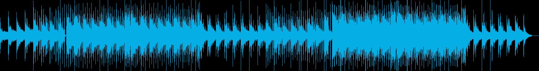 優しいLo-Fi HipHopの再生済みの波形