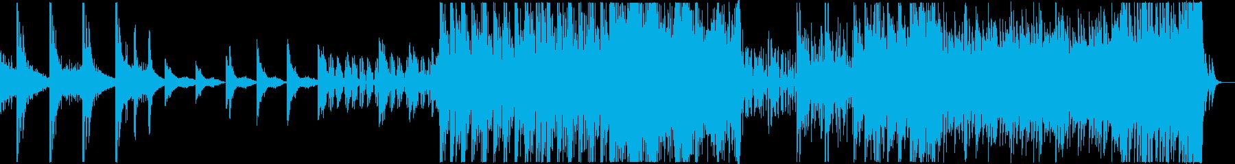 SF/サイバーパンクな世界観の悲壮BGMの再生済みの波形