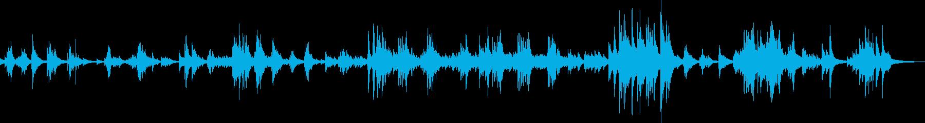 切ないピアノ曲(孤独・不安・悲しい)の再生済みの波形
