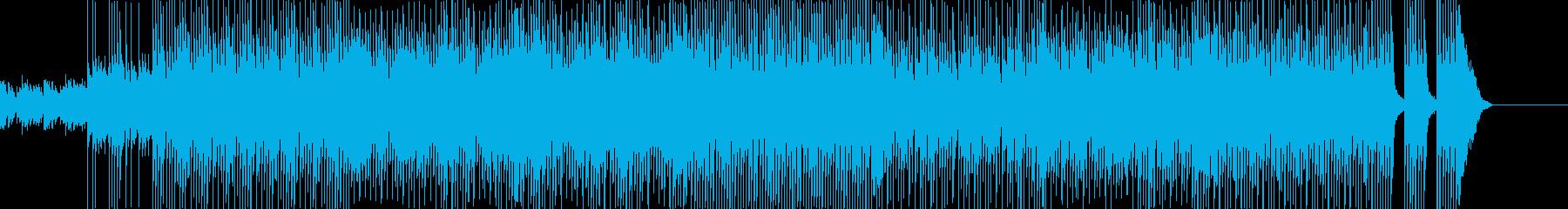 マジョレットのパレード。の再生済みの波形