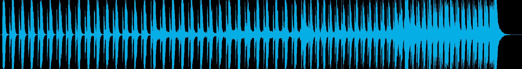 不穏、緊迫、サスペンス系サウンドの再生済みの波形