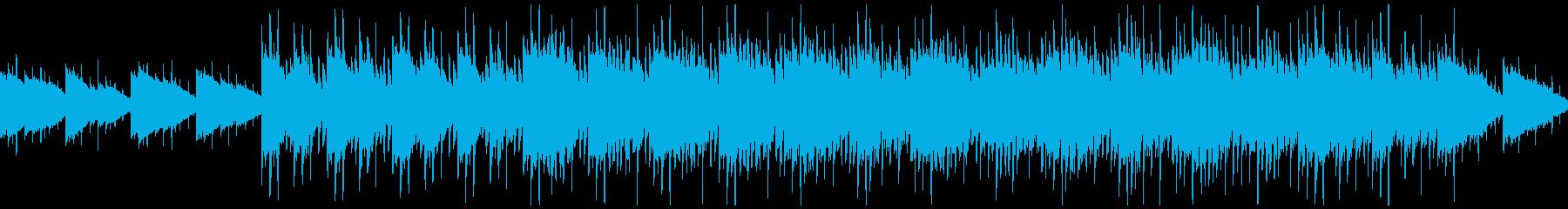 研究・謎を解く・考え中、等のBGMループの再生済みの波形
