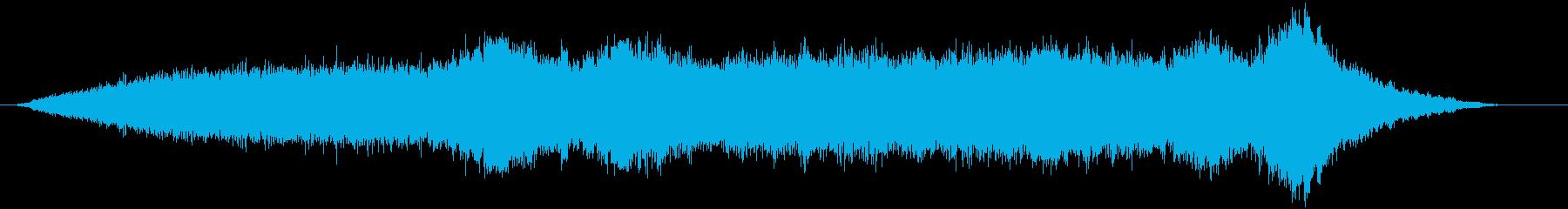 【サウンドスケイプ】インダストリアルな音の再生済みの波形
