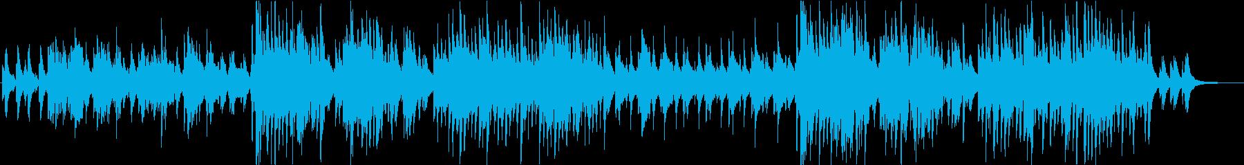 森のカフェBGM-トリオジャズの再生済みの波形