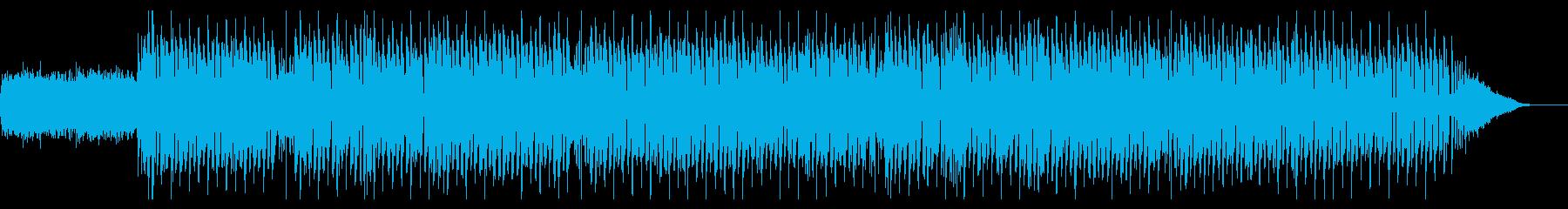 IT/テクノロジー/サイエンス/BGMの再生済みの波形