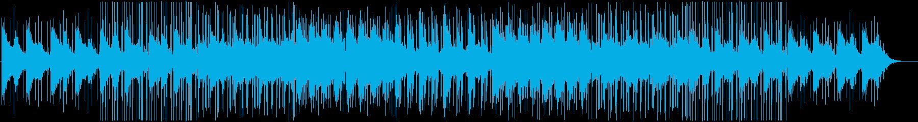 まったりおしゃれチル-動画天気ニュース等の再生済みの波形
