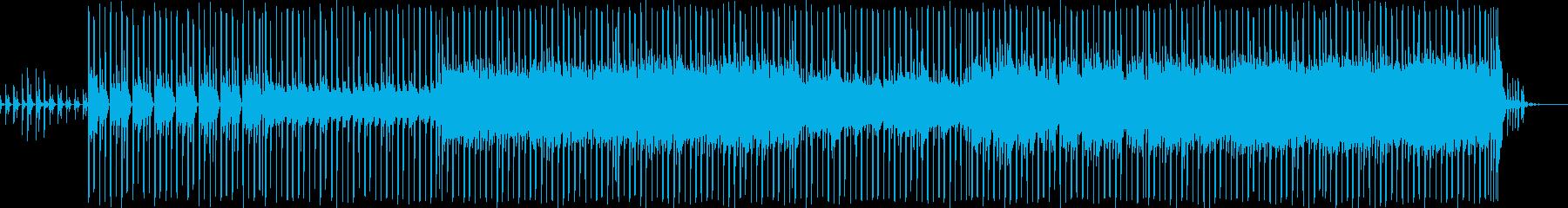 ほのぼのアップテンポな明るいポップの再生済みの波形