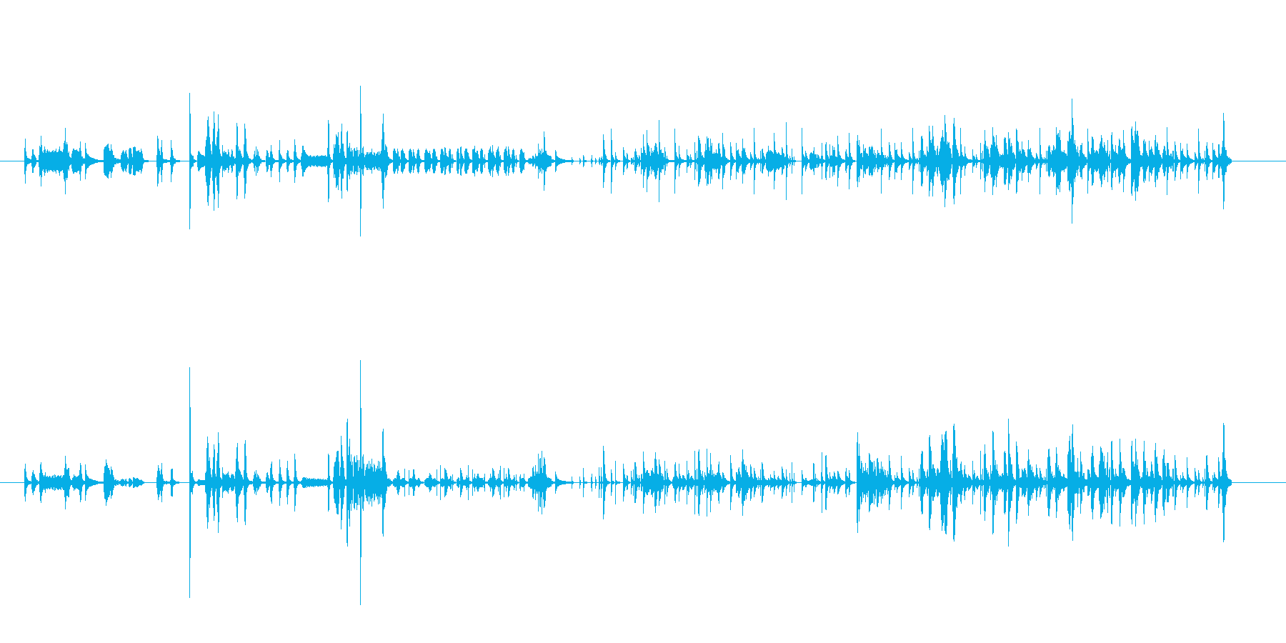 わくわく謎めいた不思議なオーケストラの曲の再生済みの波形