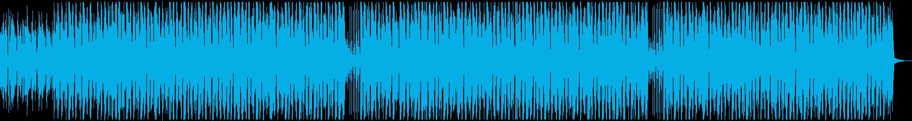 軽快で陽気なファンク の再生済みの波形