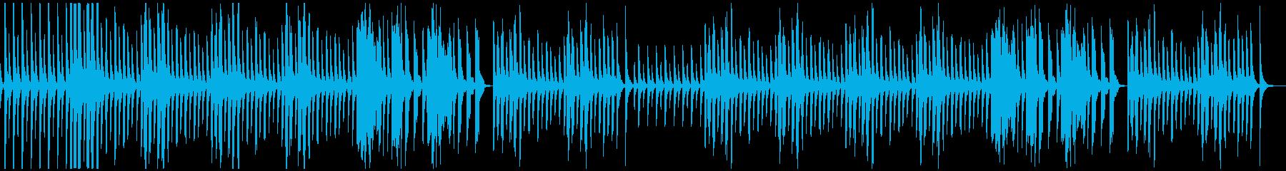 のんびり・ほのぼの・優しいBGMの再生済みの波形