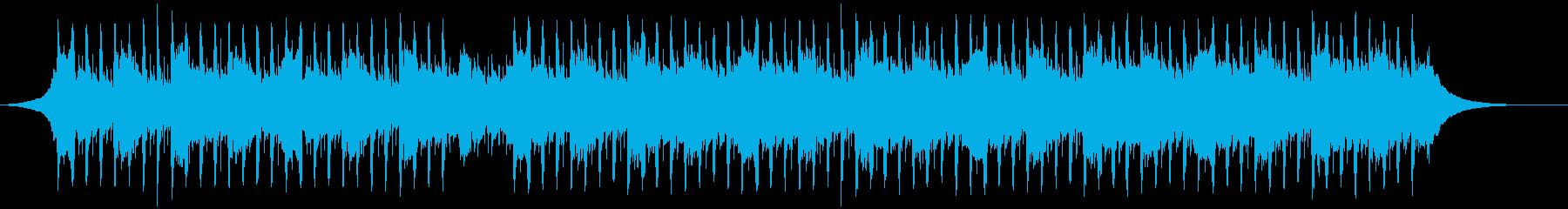 穏やかな企業(60秒)の再生済みの波形