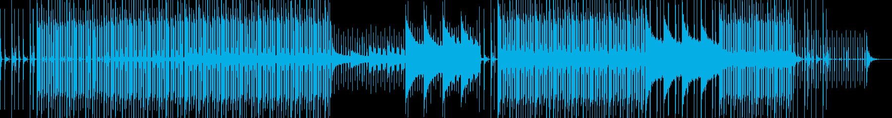 身近なものがグルーヴ感を作っていく曲の再生済みの波形