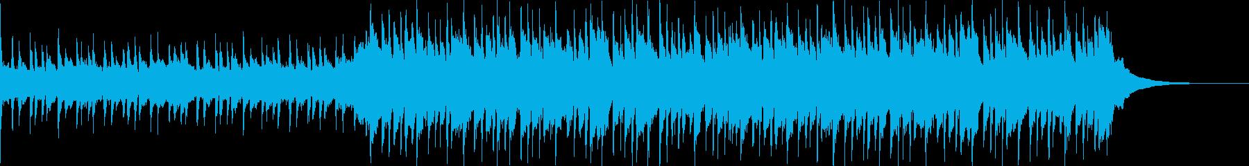 CMや映像、ウクレレ、ハッピー、ポップbの再生済みの波形