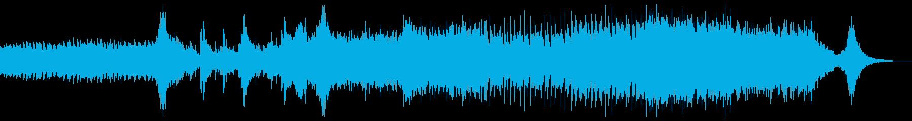軽快且つ、少し不気味なBGMの再生済みの波形