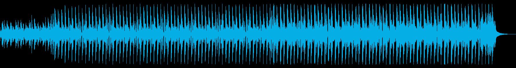 わくわくするディスコミュージックの再生済みの波形