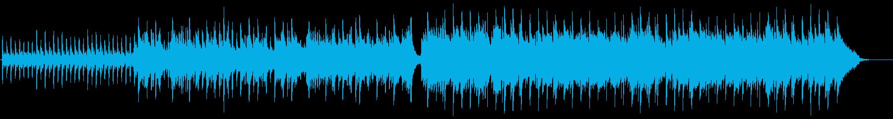 感動系・オープニング・エンディングに最適の再生済みの波形
