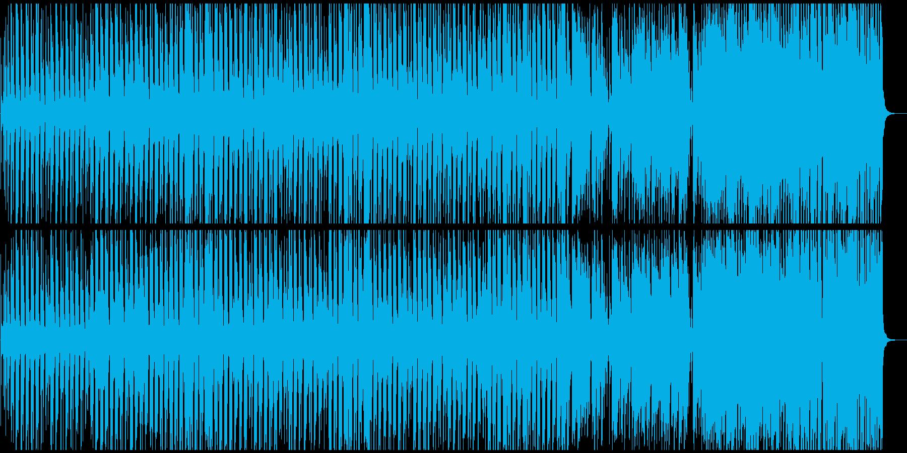 心弾む軽快なジプシージャズの再生済みの波形