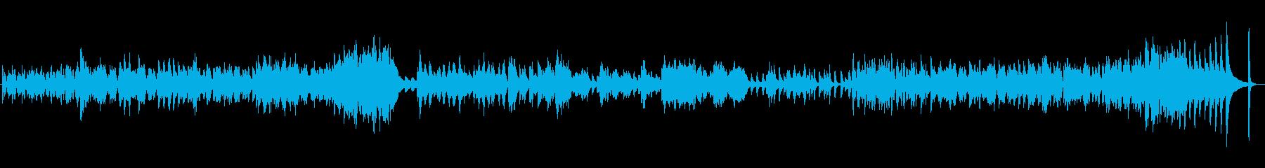 ドビュッシー小組曲2番「行列」の再生済みの波形