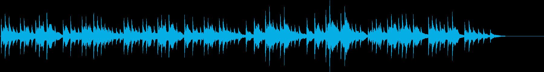 アニーローリー オルゴールの再生済みの波形