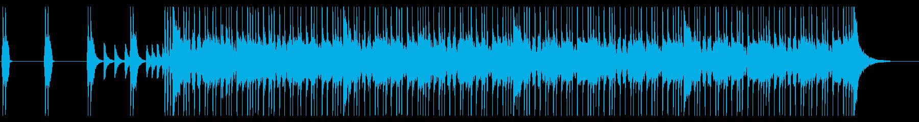 ロックギター、リフが繰り返されるBGM5の再生済みの波形