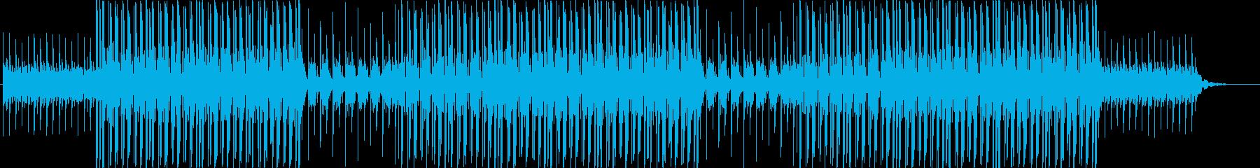 Kawaii・トラップポップトラック♪の再生済みの波形