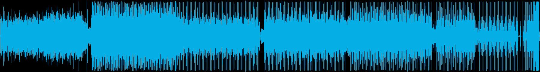 ループ。の再生済みの波形