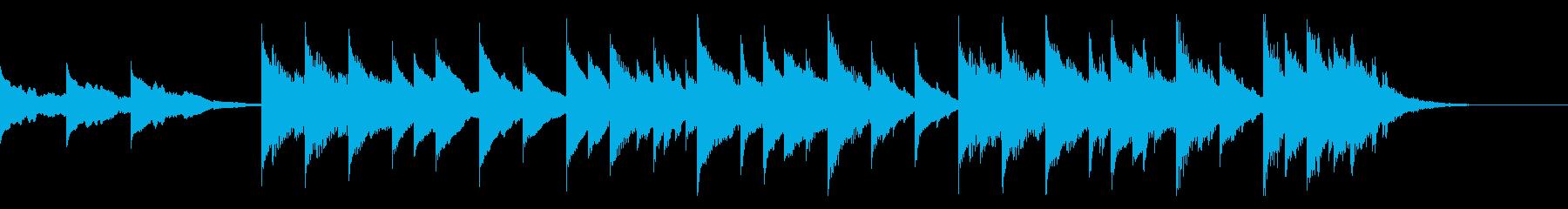 メロディックミニマルエレクトロニカの再生済みの波形