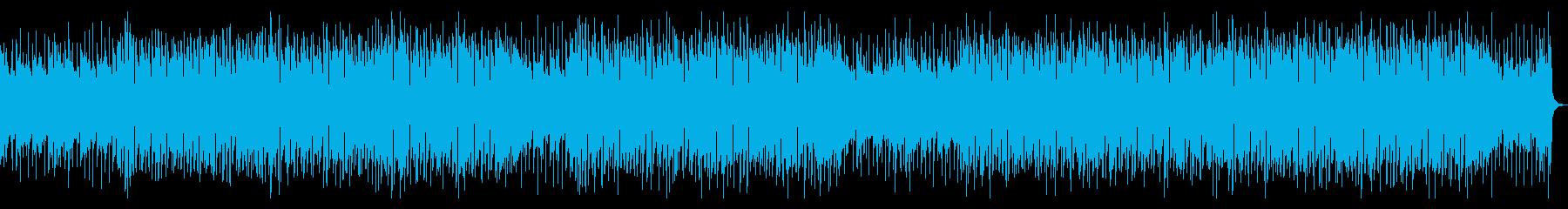 ポジティブなアコースティックギターBGMの再生済みの波形